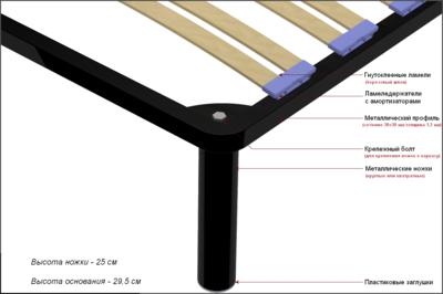 Виолайт Основание ламель узкая накладная (двойная) (фото, вид 1)